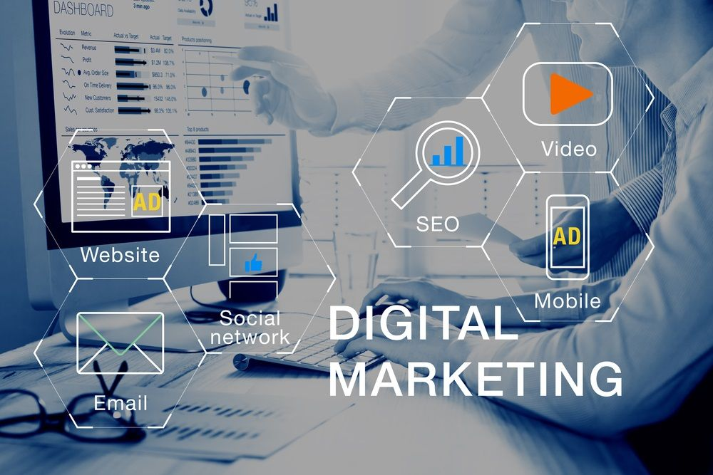 History of Digital Marketing [A Brief Introduction]