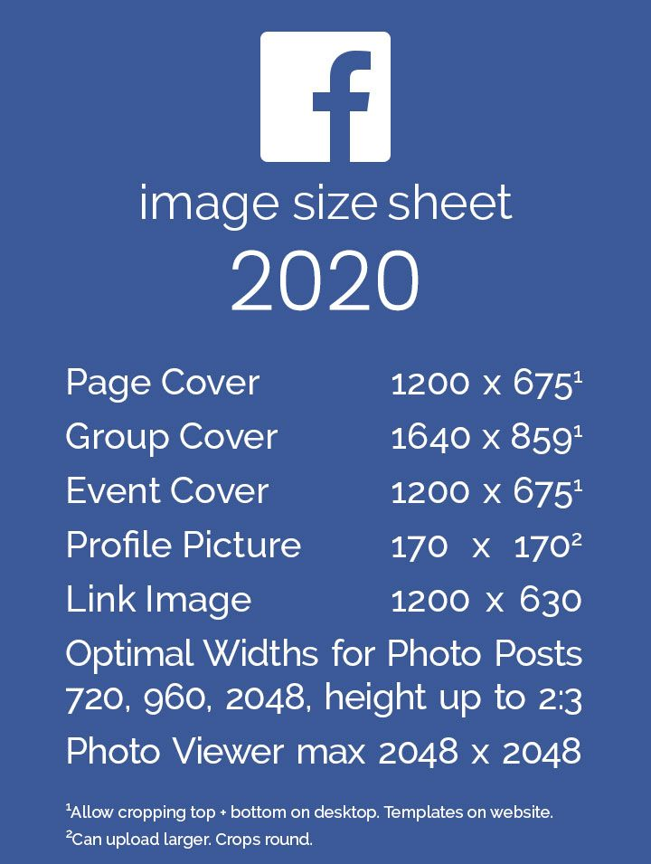 Image Size for Facebook